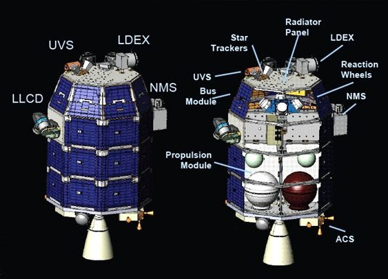 LADEE SPACESHIP