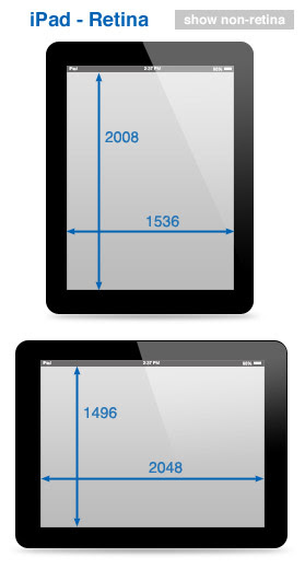 Screen sizes (in pixels) iPad