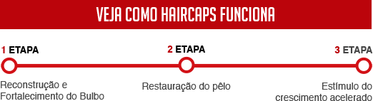 Haircaps