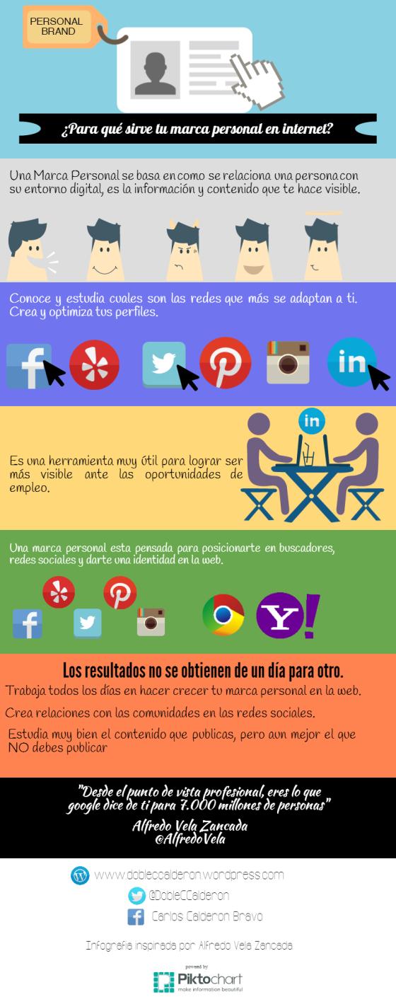 Para qué sirve tu Marca Personal en Internet