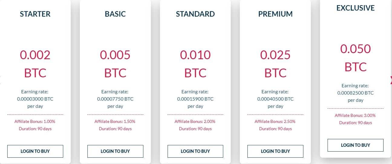 coinextender.net