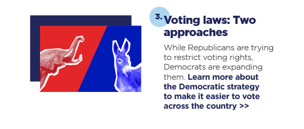 3. Voting laws: Two approaches