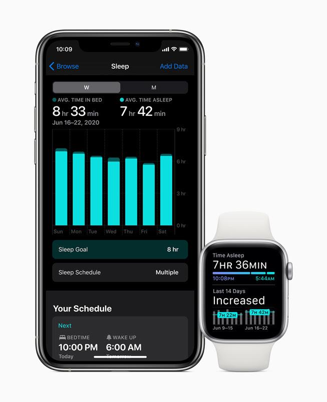 iPhone 11 Pro 與 Apple Watch Series 5 螢幕中顯⽰的睡眠追蹤功能