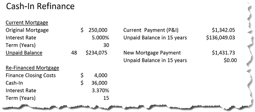 cash-in refinance.png