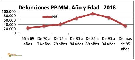 e0917dc4 364f 4260 bdcf 8e89ae7e4248 - España.- La crisis del COVID-19 y las personas Mayores