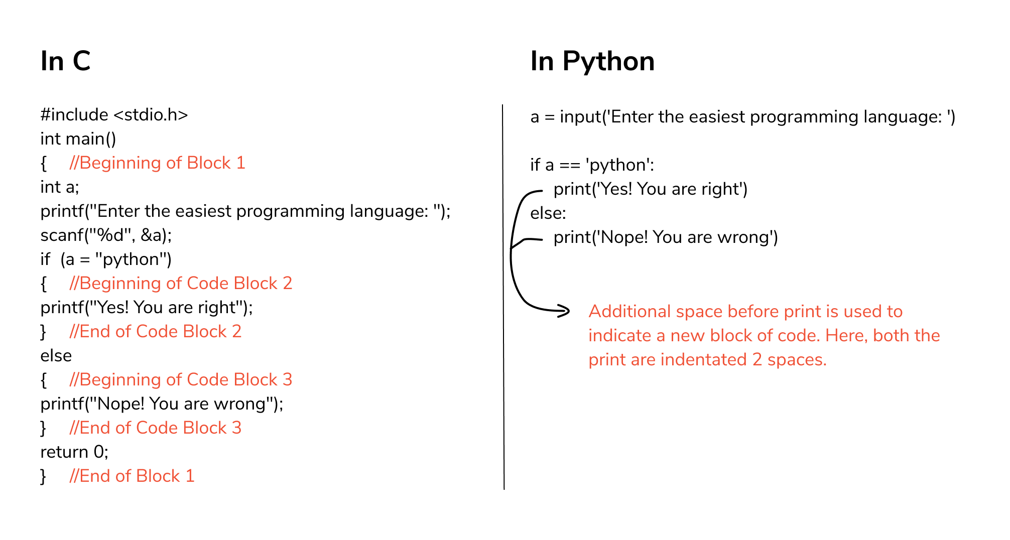 indentation-in-python