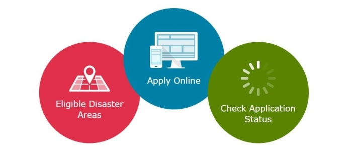 Eligible Disaster Areas - Apply Online - Check Application Status