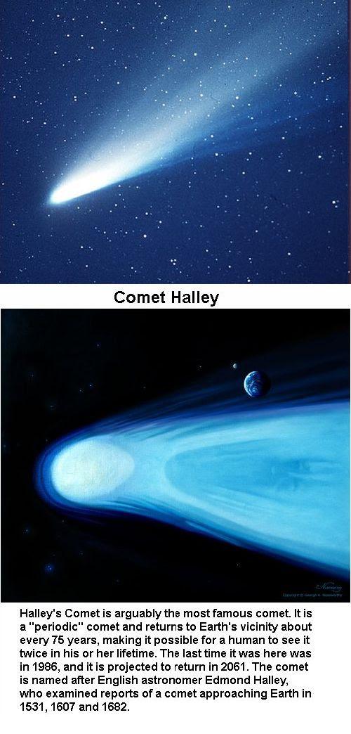Halley's comet -2