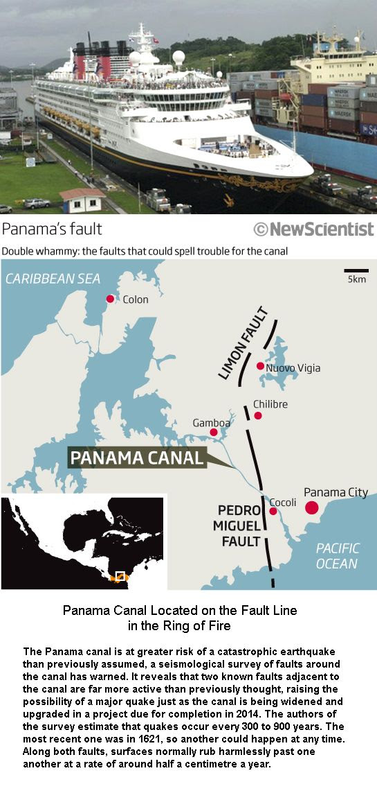 Panama Canal on the Fault Line