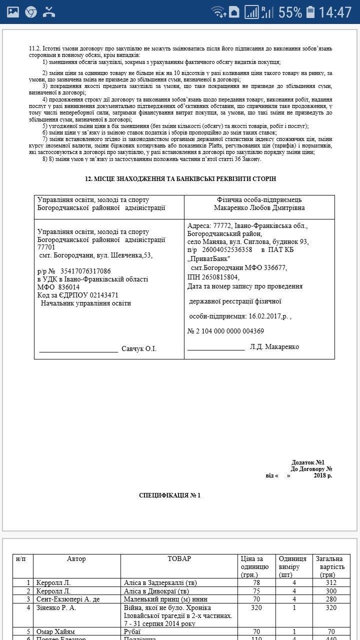 Черговий конфлікт у Кривецькому НВК: батьки звинувачують Управління освіти Богородчанської РДА у закупівлі книжок незадовільної якості та за завищеними цінами 12