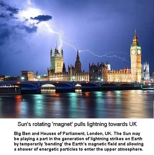 LIGHTNING IN UK -1