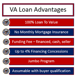 Benefits of VA financing 2.png