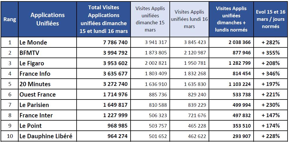 top%2010%20applis.PNG