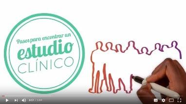 Video: Pasos para encontrar un estudio clínico