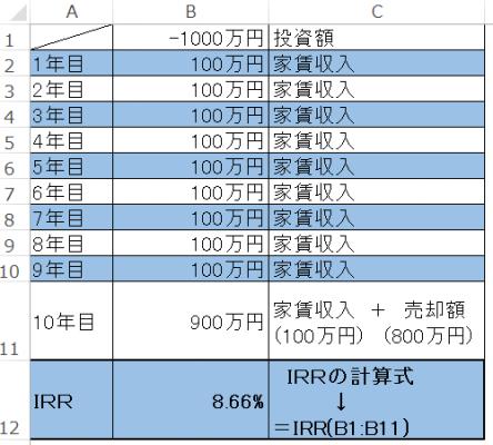IRR計算式