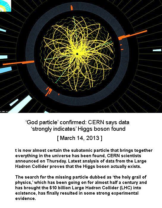 Higgs boson Established