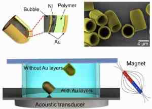 Microscale rockets can travel through cellular landscapes