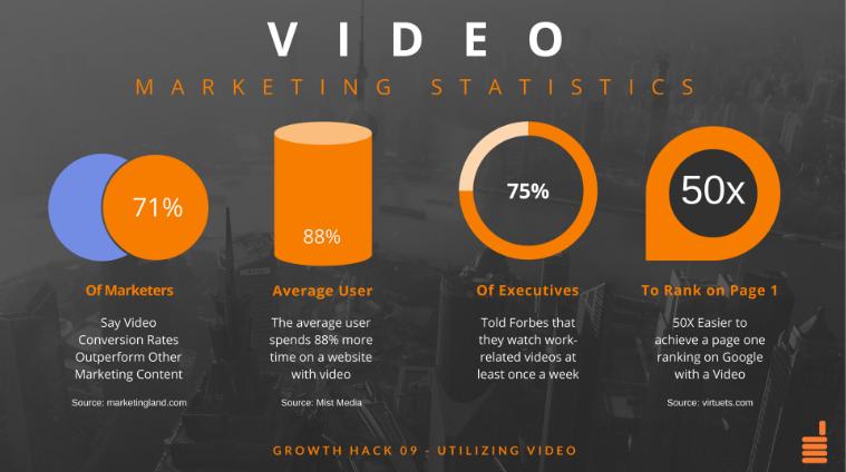 stats-slide