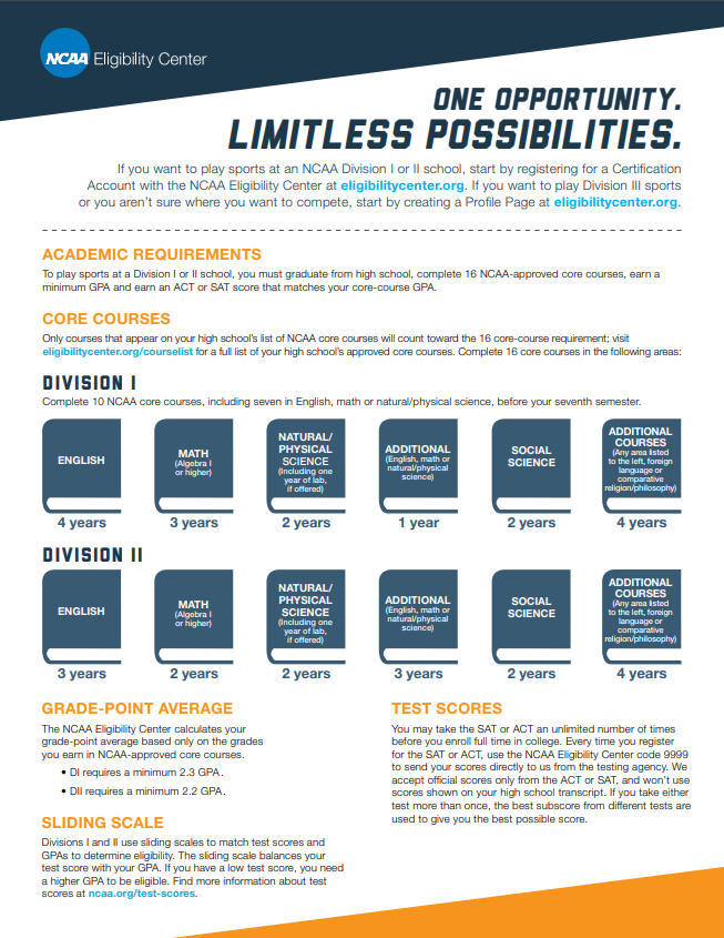 Initial-Eligibility Brochure