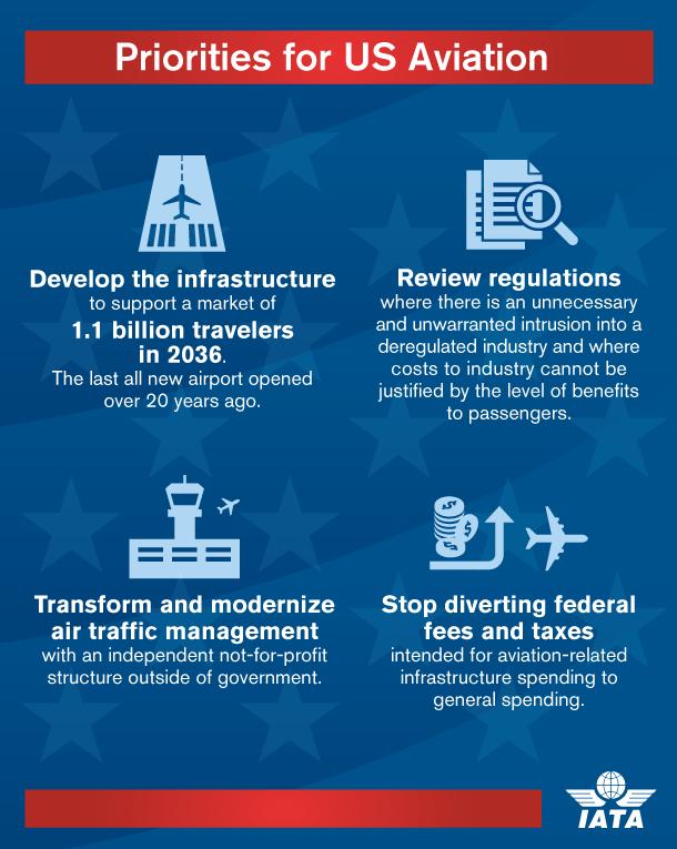 US_AviationDay