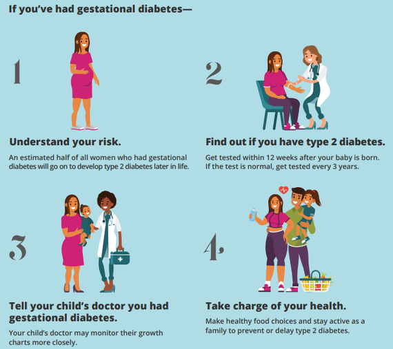 National Diabetes Month Gestational Diabetes Flyer by the National Institute of Diabetes and Digestive Kidney Diseases
