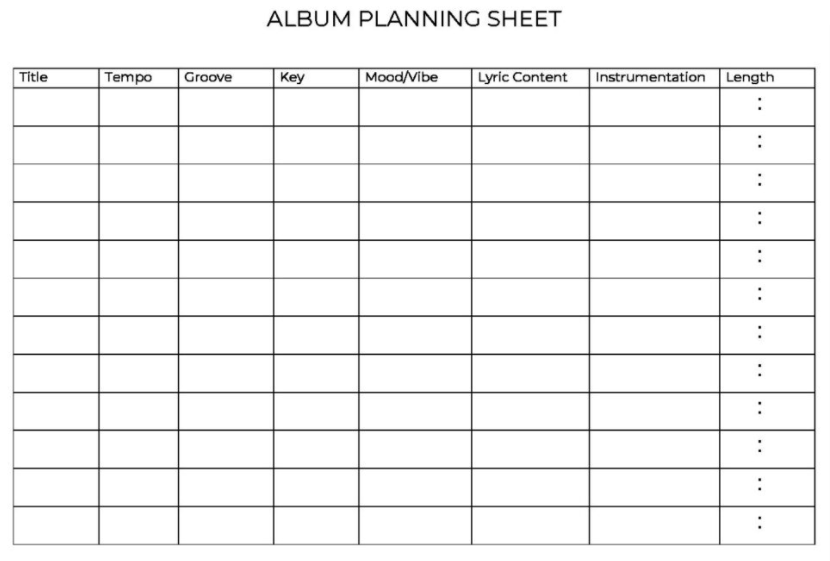 How to Plan Your Album Before You Begin Composing