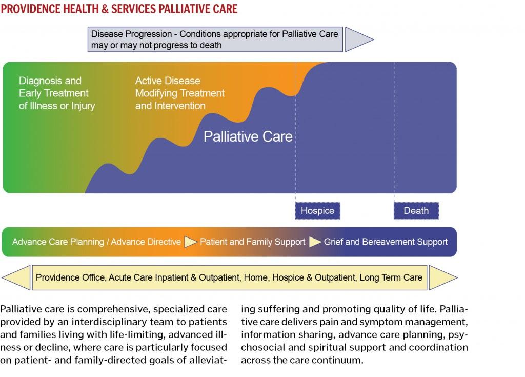 Nguồn: Catholic Health Association of the United States.