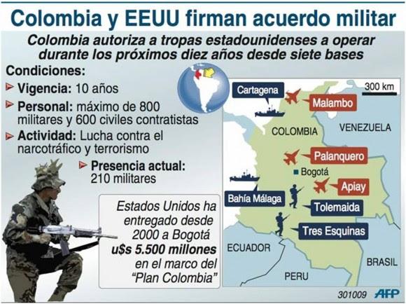 infografia-bases-militares-eeuu-colombia