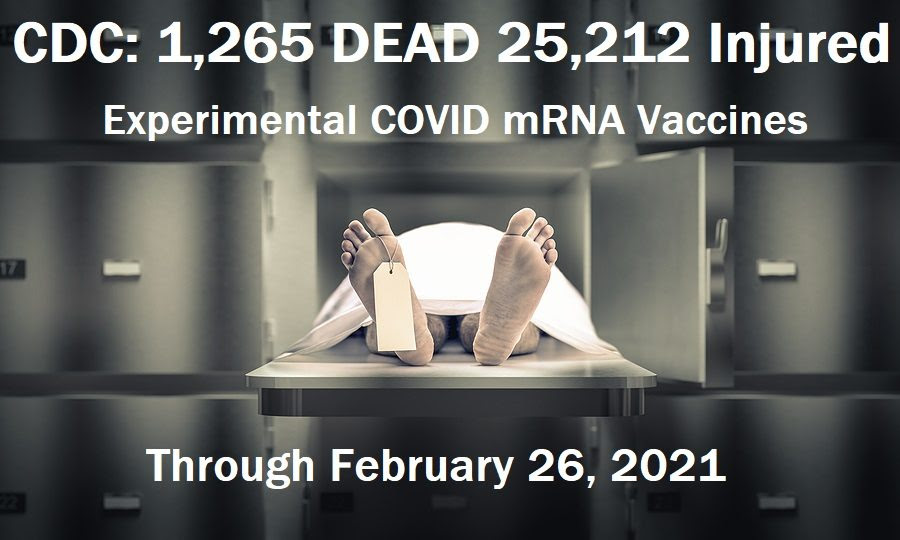 """CDC: 1265 DEAD 25,212 Injuries Following Experimental COVID mRNA """"Vaccines"""" CDC-Death-and-Injuries-COVID-vacccines-2.26.21"""