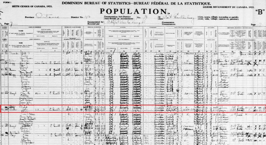 Historical Records 1921 Census Record of Agnes McPhail