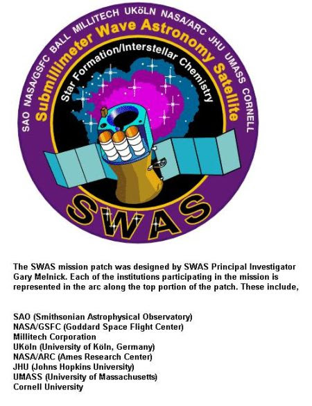 fig-swas-space-probe-mission