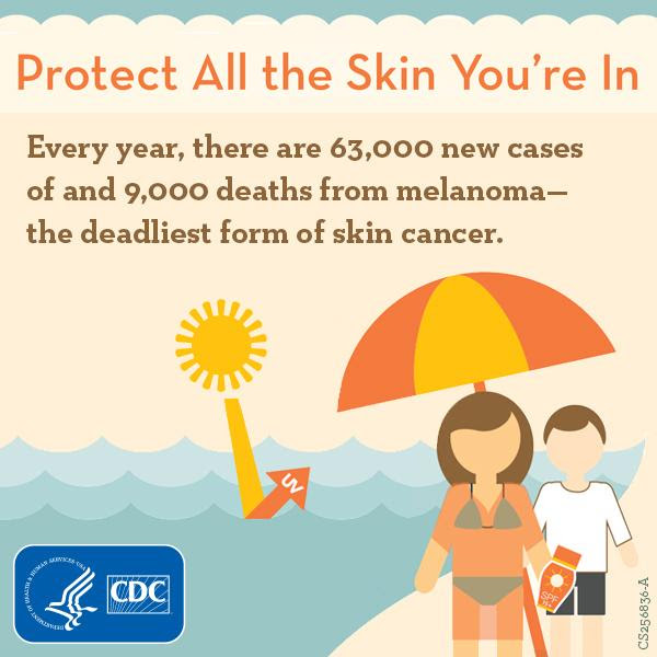 Protect all the skin you're in. Every year, there are 63,000 new cases of and 9,000 deaths from melanoma – the deadlist form of skin cancer.
