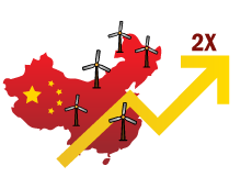 China leads the way in Renewable Energy boom